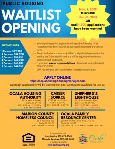 Public Housing Waitlist Opening #2